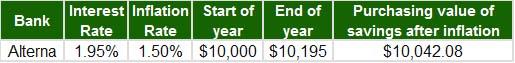 Alternate example - Alterna savings example