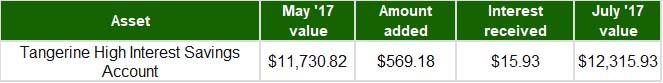 July 2017 - High Interest Savings