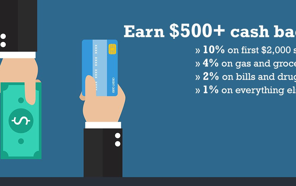 How to earn cash back with Scotia Momentum VISA Infinite Credit Card