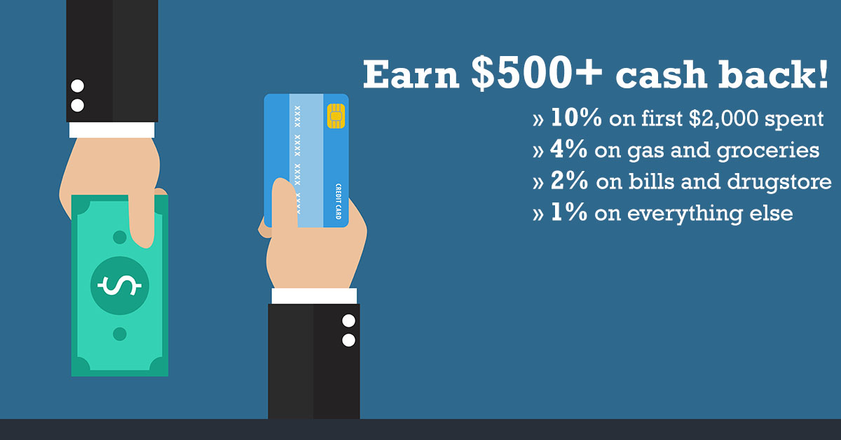 How to earn $500 cash back with this Scotiabank credit card