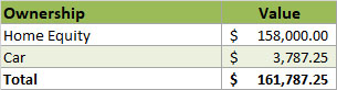 2019 - Property Ownership Value