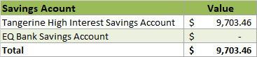 2019 - Savings Accounts