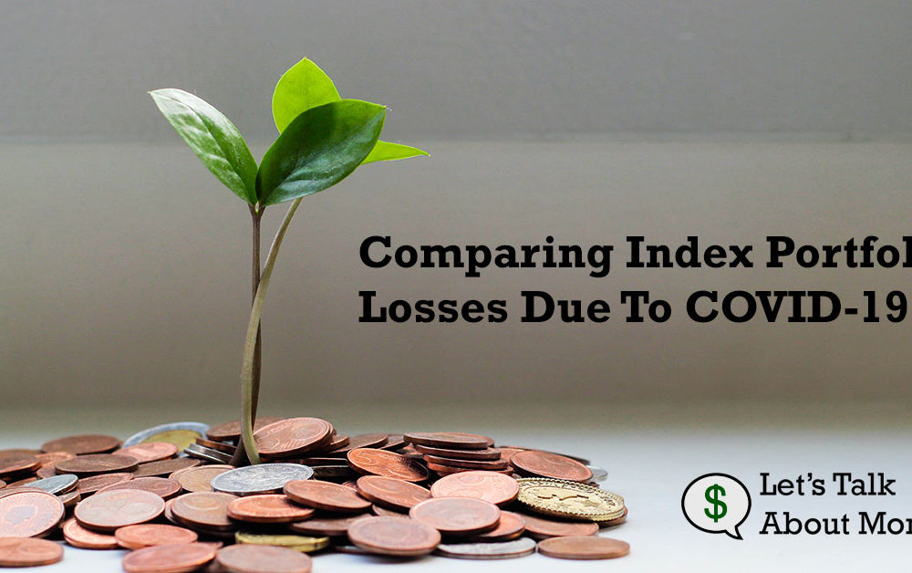 COVID-19 Index Investment Losses in 2020