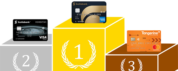 Showdown of the best canadian credit cards