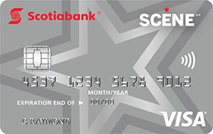 SCENE Visa Card Art